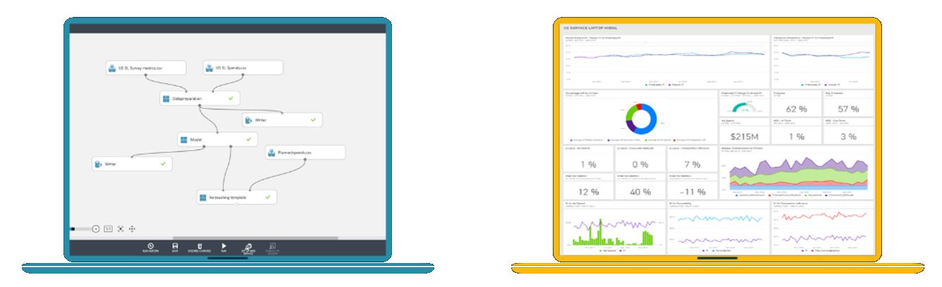 data analytics dashboard